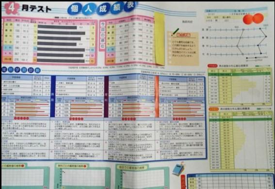 算数の学習はできない問題を見つけることから! 前編page-visual 算数の学習はできない問題を見つけることから! 前編ビジュアル